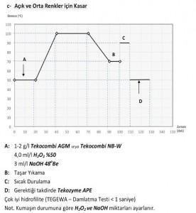 seluloz-elyaflarin3