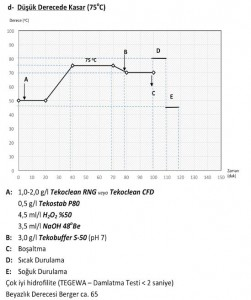 seluloz-elyaflarin4