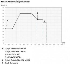 seluloz-elyaflarin5